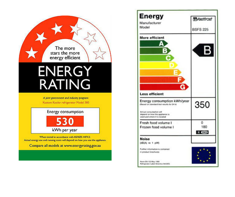 energy rating stickers  from Australia and South Africa
