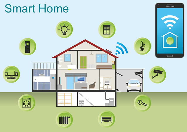 Smart home of the future - a model example