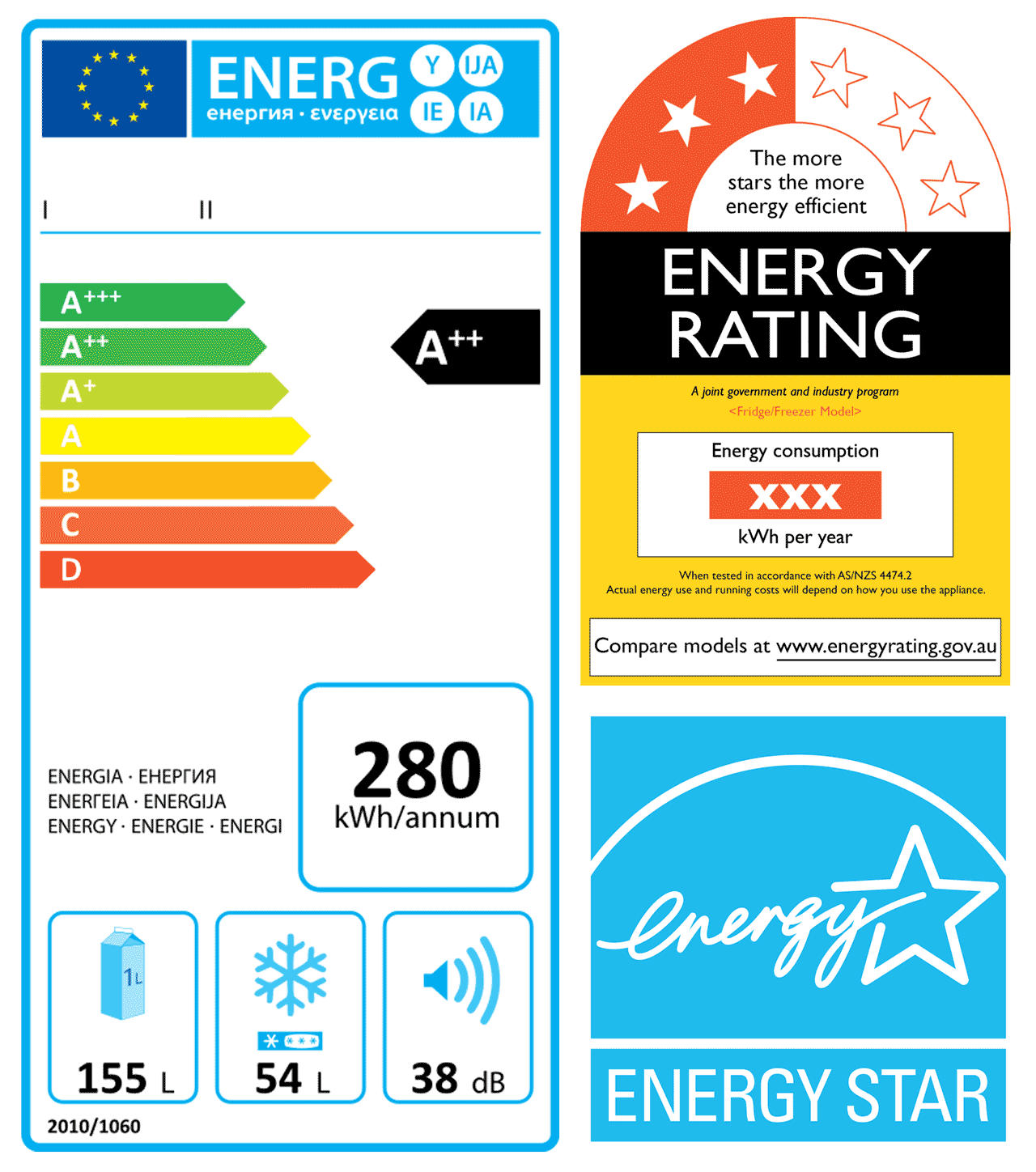 A coloured array of energy efficiency stickers including the European standard sticker and Australian standard stickers.