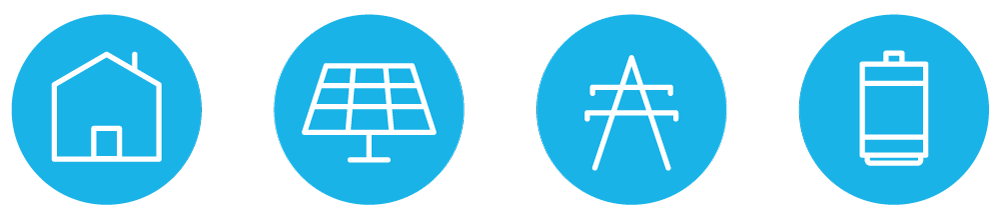 Little icons depict a home, a solar panel, a grid power line and a battery within blue circles.